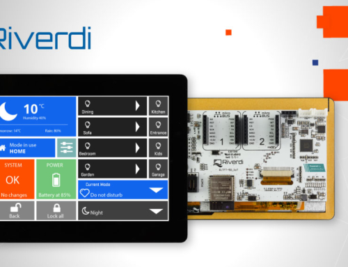 Riverdi IoT Display – The Missing Link in the IoT Ecosystem
